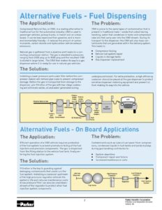 Alternative Fuels – Fuel Dispensing & On Board Applications
