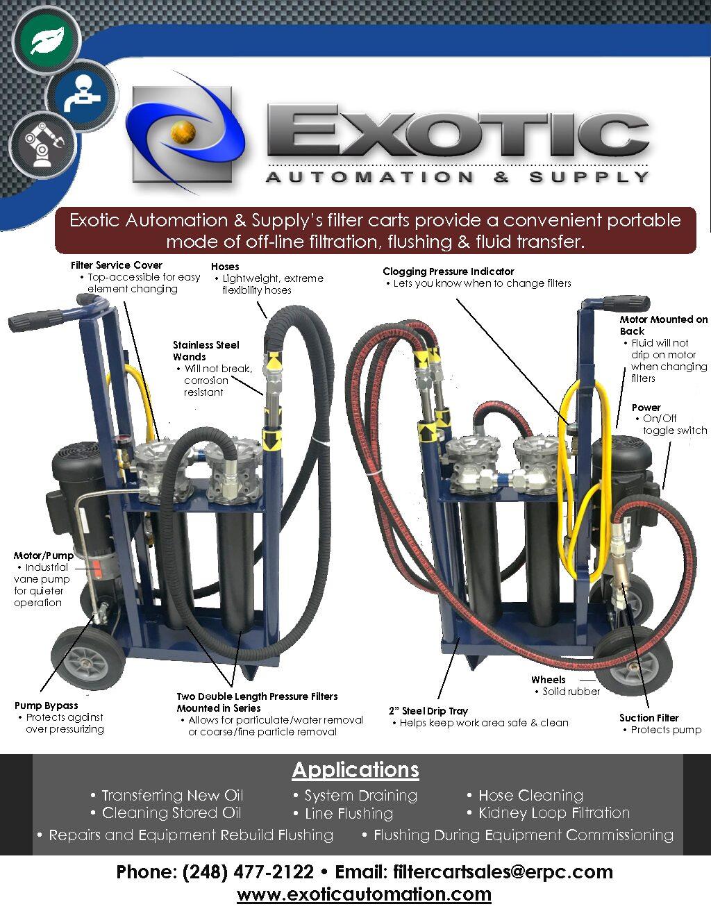 Exotic Filter Cart Program
