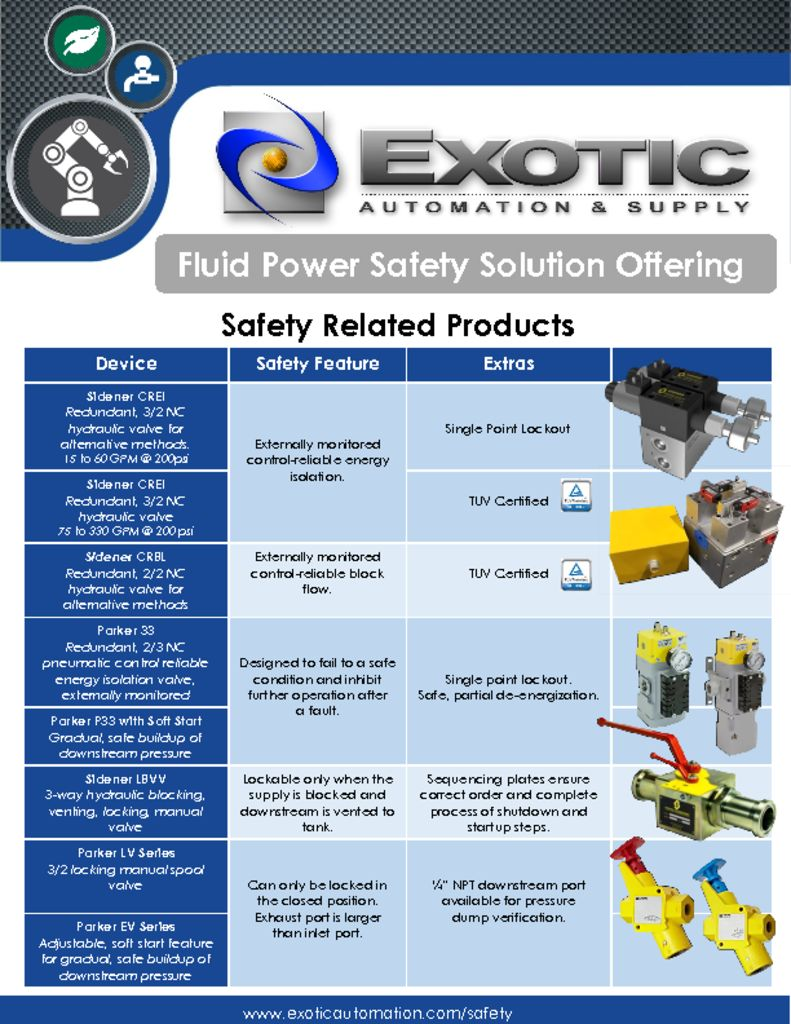 Exotic Safety Solutions