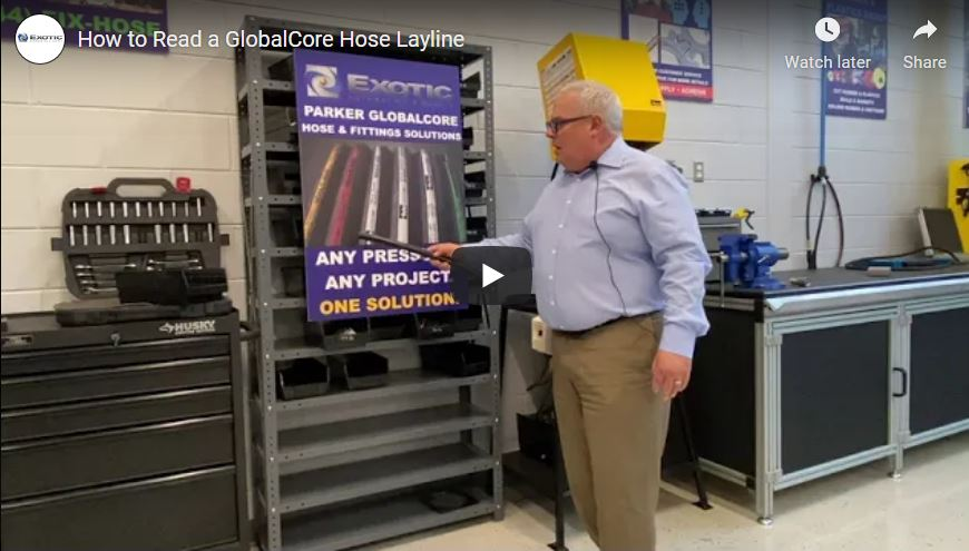 Learn How to Read a GlobalCore Hose Layline