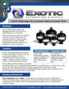 thumbnail of Parker Diaphragm Accumulator Case Study