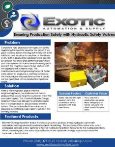 thumbnail of Sidener Hydraulic Safety Valve Case Study